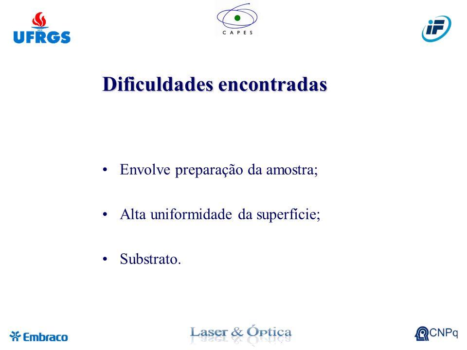 Dificuldades encontradas Envolve preparação da amostra; Alta uniformidade da superfície; Substrato.