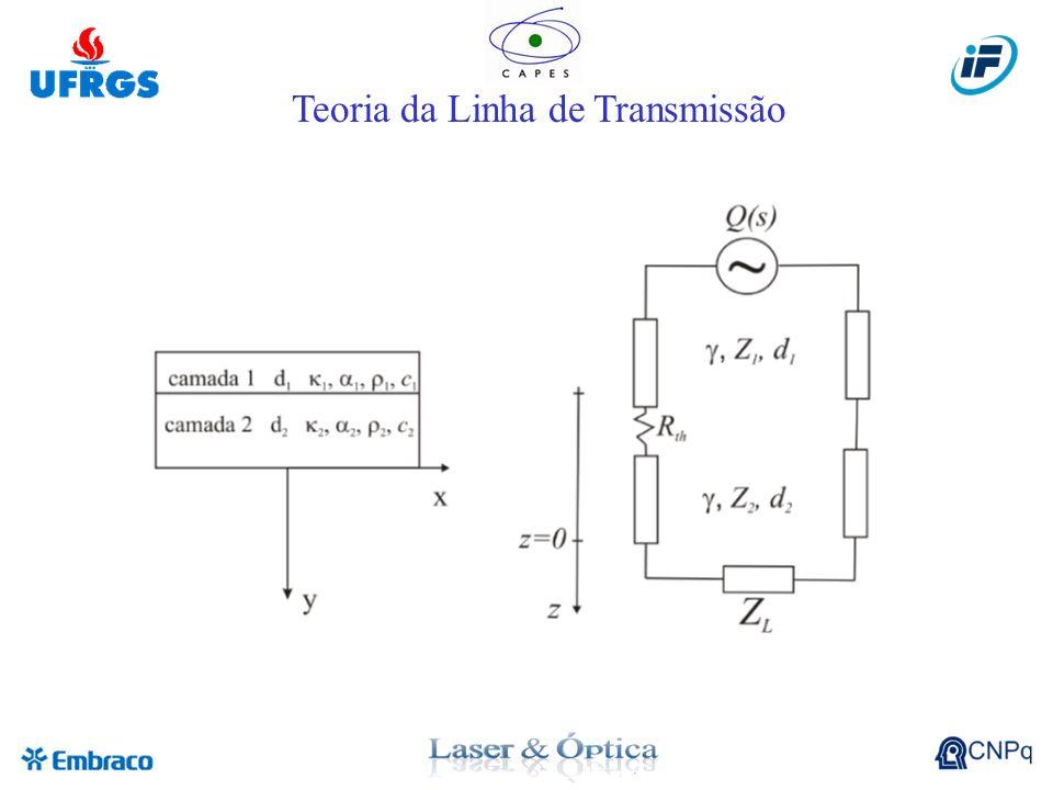 Teoria da Linha de Transmissão