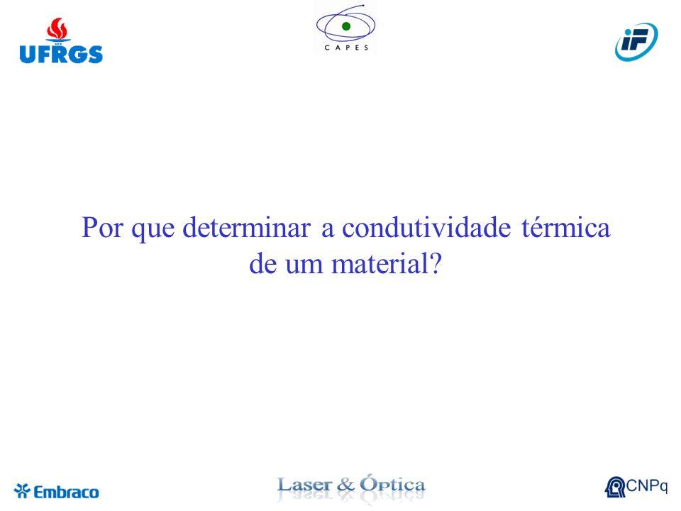 Principais métodos analisados para determinação da condutividade térmica Método Laser-Flash; Mirage; 3 ω; Termo-refletância.