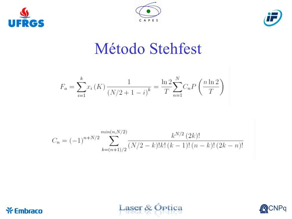 Método Stehfest
