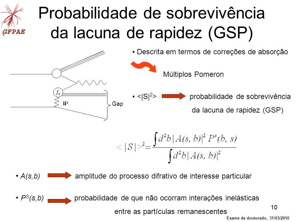 10 Gap Descrita em termos de correções de absorção Múltiplos Pomeron probabilidade de sobrevivência da lacuna de rapidez (GSP) A(s,b) amplitude do pro