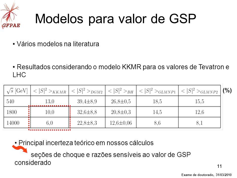 11 Vários modelos na literatura Resultados considerando o modelo KKMR para os valores de Tevatron e LHC Modelos para valor de GSP Principal incerteza