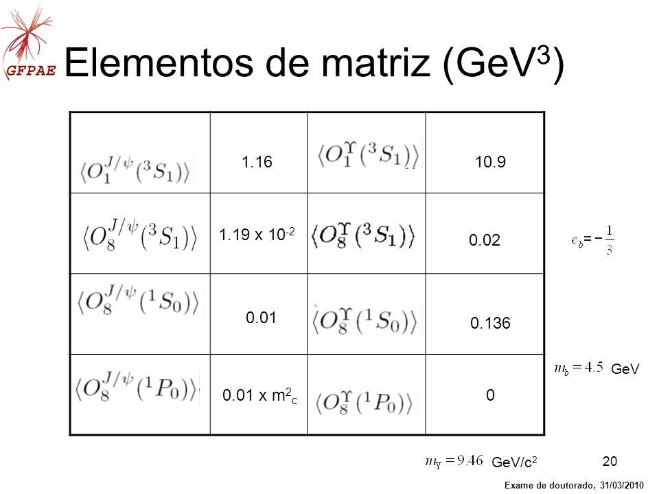 20 Elementos de matriz (GeV 3 ) 1.16 1.19 x 10 -2 0.01 0.01 x m 2 c 10.9 0.02 0.136 0 GeV/c 2 GeV Exame de doutorado, 31/03/2010