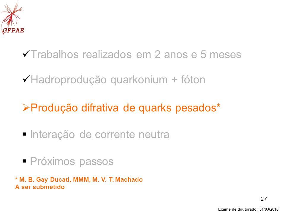 27 Produção difrativa de quarks pesados* Interação de corrente neutra Próximos passos Trabalhos realizados em 2 anos e 5 meses Hadroprodução quarkoniu