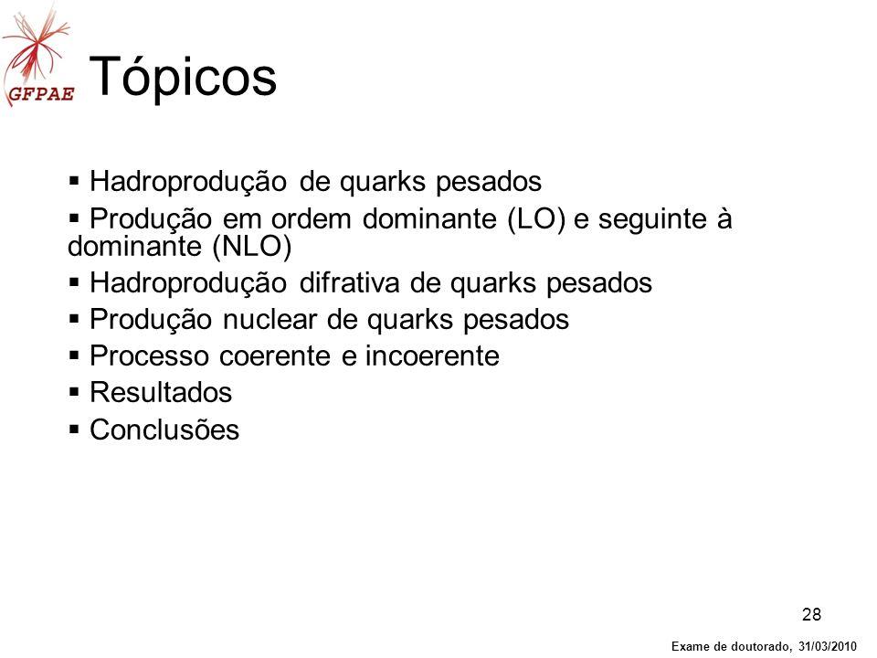 28 Tópicos Hadroprodução de quarks pesados Produção em ordem dominante (LO) e seguinte à dominante (NLO) Hadroprodução difrativa de quarks pesados Pro