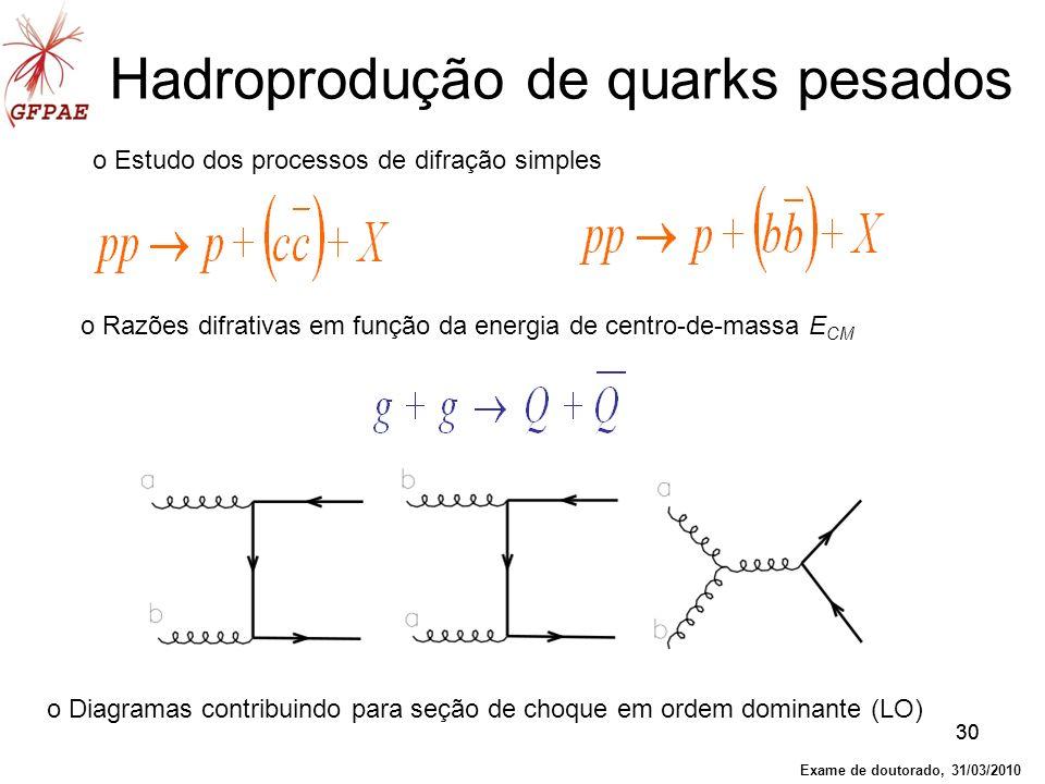 30 o Estudo dos processos de difração simples Hadroprodução de quarks pesados o Razões difrativas em função da energia de centro-de-massa E CM o Diagr