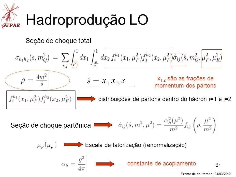 31 Hadroprodução LO Seção de choque total Seção de choque partônica distribuições de pártons dentro do hádron i=1 e j=2 Escala de fatorização (renorma