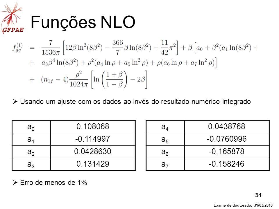 34 Funções NLO a0a0 0.108068 a1a1 -0.114997 a2a2 0.0428630 a3a3 0.131429 Usando um ajuste com os dados ao invés do resultado numérico integrado a4a4 0