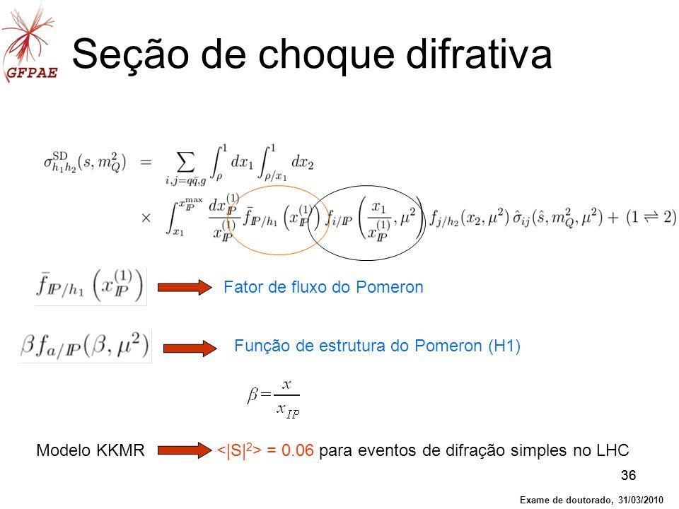 36 Seção de choque difrativa Fator de fluxo do Pomeron Função de estrutura do Pomeron (H1) Modelo KKMR = 0.06 para eventos de difração simples no LHC