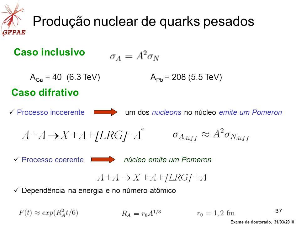 37 Produção nuclear de quarks pesados Caso inclusivo A Ca = 40 (6.3 TeV) A Pb = 208 (5.5 TeV) Exame de doutorado, 31/03/2010 Processo incoerente um do
