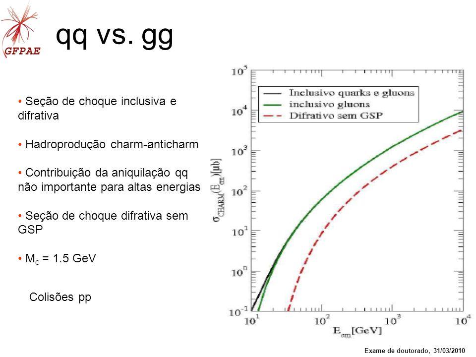 38 qq vs. gg Seção de choque inclusiva e difrativa Hadroprodução charm-anticharm Contribuição da aniquilação qq não importante para altas energias Seç