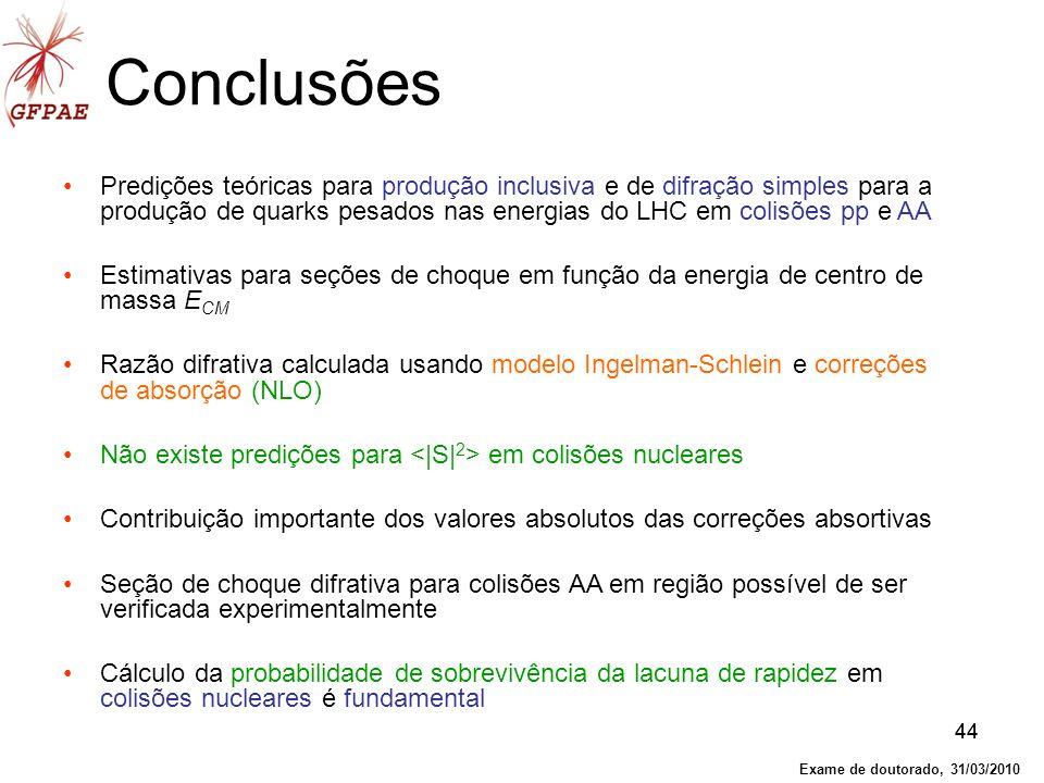 44 Conclusões Predições teóricas para produção inclusiva e de difração simples para a produção de quarks pesados nas energias do LHC em colisões pp e