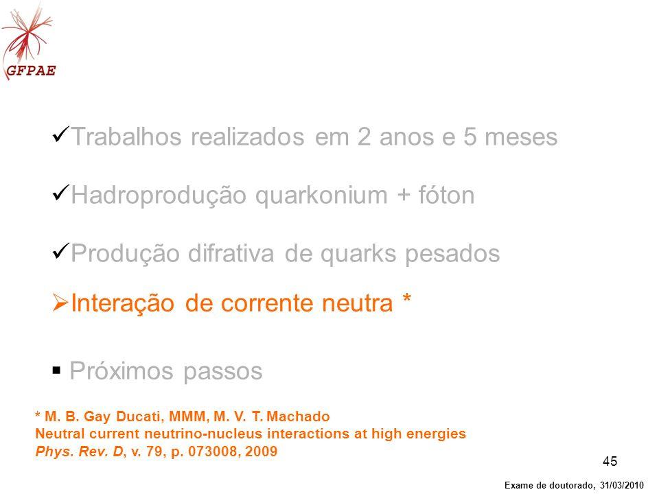 45 Interação de corrente neutra * Próximos passos Trabalhos realizados em 2 anos e 5 meses Hadroprodução quarkonium + fóton Produção difrativa de quar