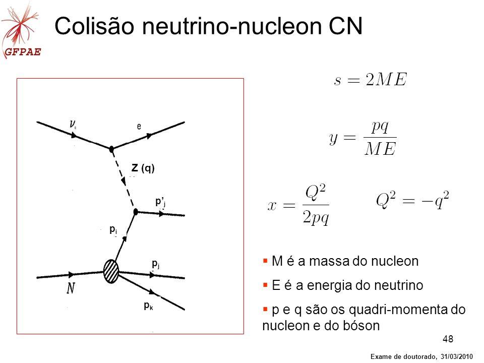 48 Colisão neutrino-nucleon CN M é a massa do nucleon E é a energia do neutrino p e q são os quadri-momenta do nucleon e do bóson Z (q) pipi pjpj pjpj