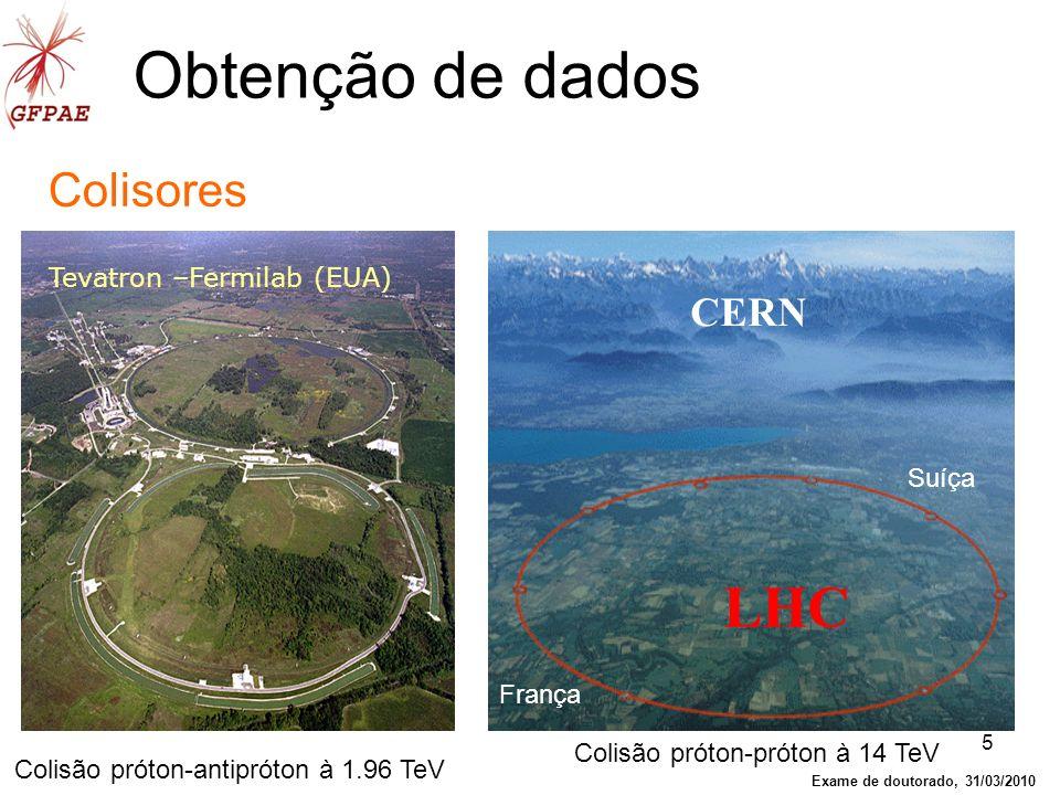 5 Obtenção de dados Colisores Tevatron –Fermilab (EUA) CERN França Suíça LHC Colisão próton-antipróton à 1.96 TeV Colisão próton-próton à 14 TeV Exame