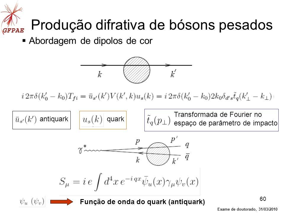 60 Produção difrativa de bósons pesados Abordagem de dipolos de cor Função de onda do quark (antiquark) antiquarkquark Transformada de Fourier no espa