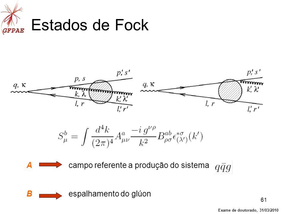 61 Estados de Fock Acampo referente a produção do sistema Bespalhamento do glúon Exame de doutorado, 31/03/2010