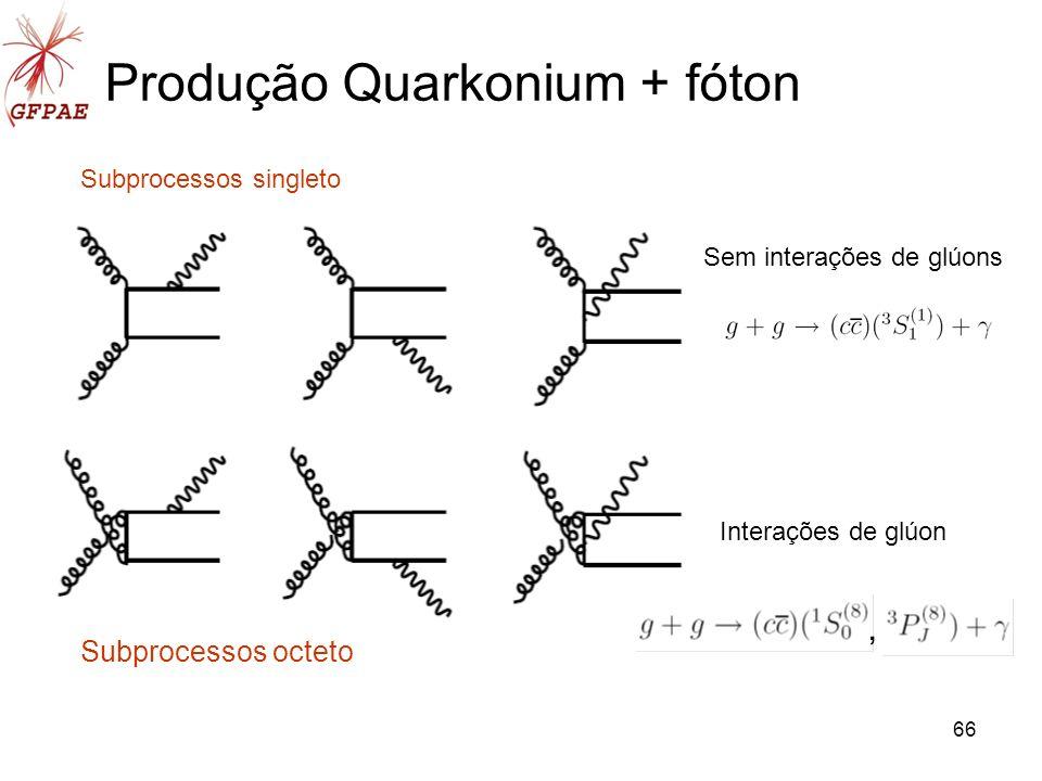 66 Produção Quarkonium + fóton Subprocessos singleto Subprocessos octeto, Sem interações de glúons Interações de glúon