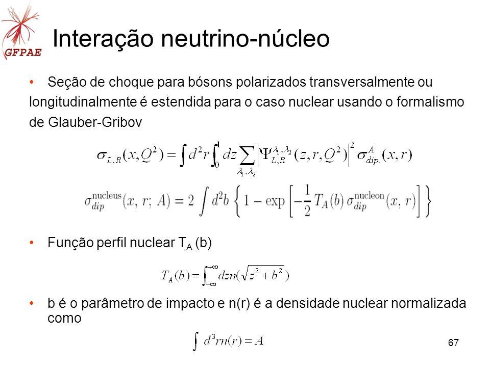 67 Interação neutrino-núcleo Seção de choque para bósons polarizados transversalmente ou longitudinalmente é estendida para o caso nuclear usando o fo