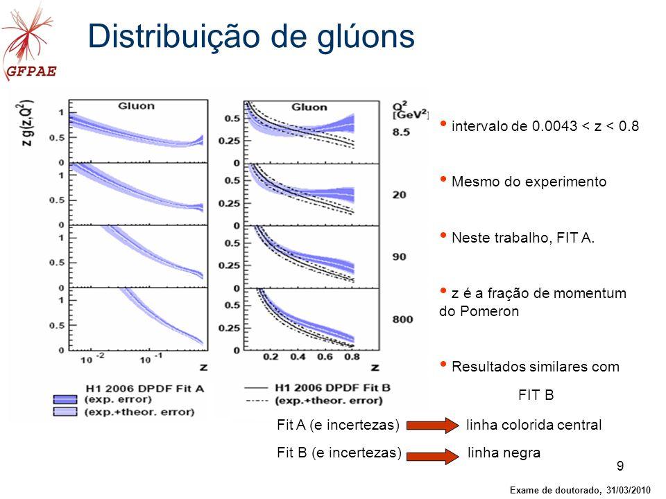 9 Distribuição de glúons intervalo de 0.0043 < z < 0.8 Mesmo do experimento Neste trabalho, FIT A. z é a fração de momentum do Pomeron Resultados simi