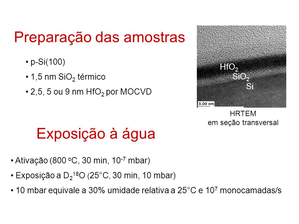 Preparação das amostras SiO 2 HfO 2 Si HRTEM em seção transversal p-Si(100) 1,5 nm SiO 2 térmico 2,5, 5 ou 9 nm HfO 2 por MOCVD Exposição à água Ativação (800 o C, 30 min, 10 -7 mbar) Exposição a D 2 18 O ( 25°C, 30 min, 10 mbar) 10 mbar equivale a 30% umidade relativa a 25°C e 10 7 monocamadas/s