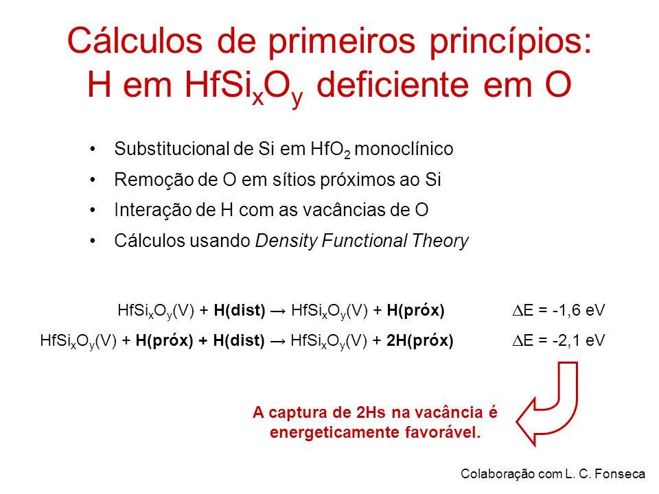 Cálculos de primeiros princípios: H em HfSi x O y deficiente em O Substitucional de Si em HfO 2 monoclínico Remoção de O em sítios próximos ao Si Interação de H com as vacâncias de O Cálculos usando Density Functional Theory HfSi x O y (V) + H(dist) HfSi x O y (V) + H(próx) HfSi x O y (V) + H(próx) + H(dist) HfSi x O y (V) + 2H(próx) E = -1,6 eV E = -2,1 eV A captura de 2Hs na vacância é energeticamente favorável.