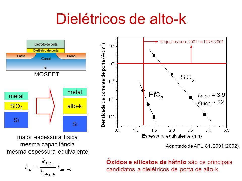 Dielétricos de alto-k Adaptado de APL, 81, 2091 (2002). maior espessura física mesma capacitância mesma espessura equivalente Si SiO 2 metal Si alto-k