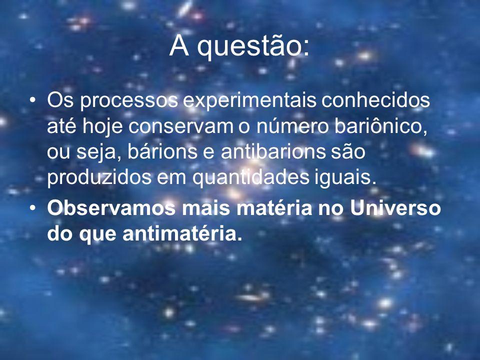Mas como sabemos que o Universo não é simétrico com relação à matéria e antimatéria.
