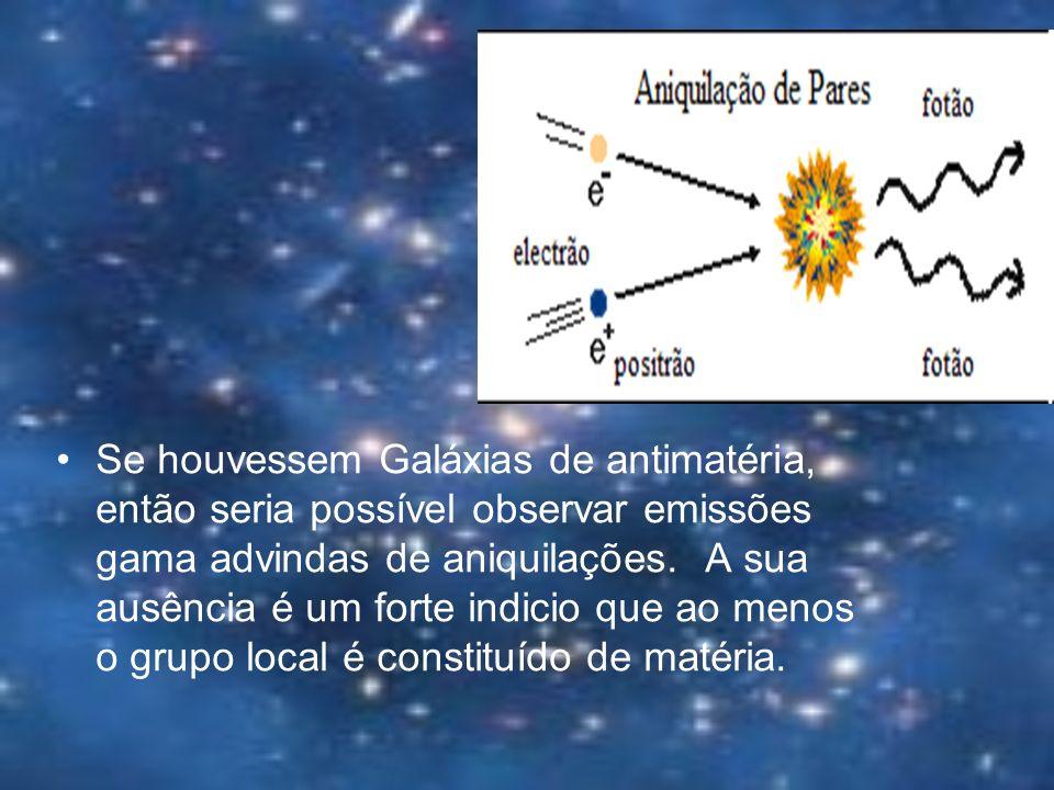 Se houvessem Galáxias de antimatéria, então seria possível observar emissões gama advindas de aniquilações. A sua ausência é um forte indicio que ao m