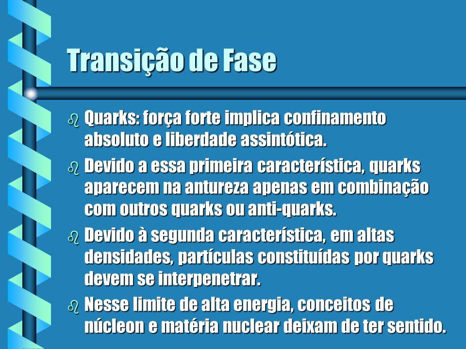 Transição de Fase b Quarks: força forte implica confinamento absoluto e liberdade assintótica. b Devido a essa primeira característica, quarks aparece