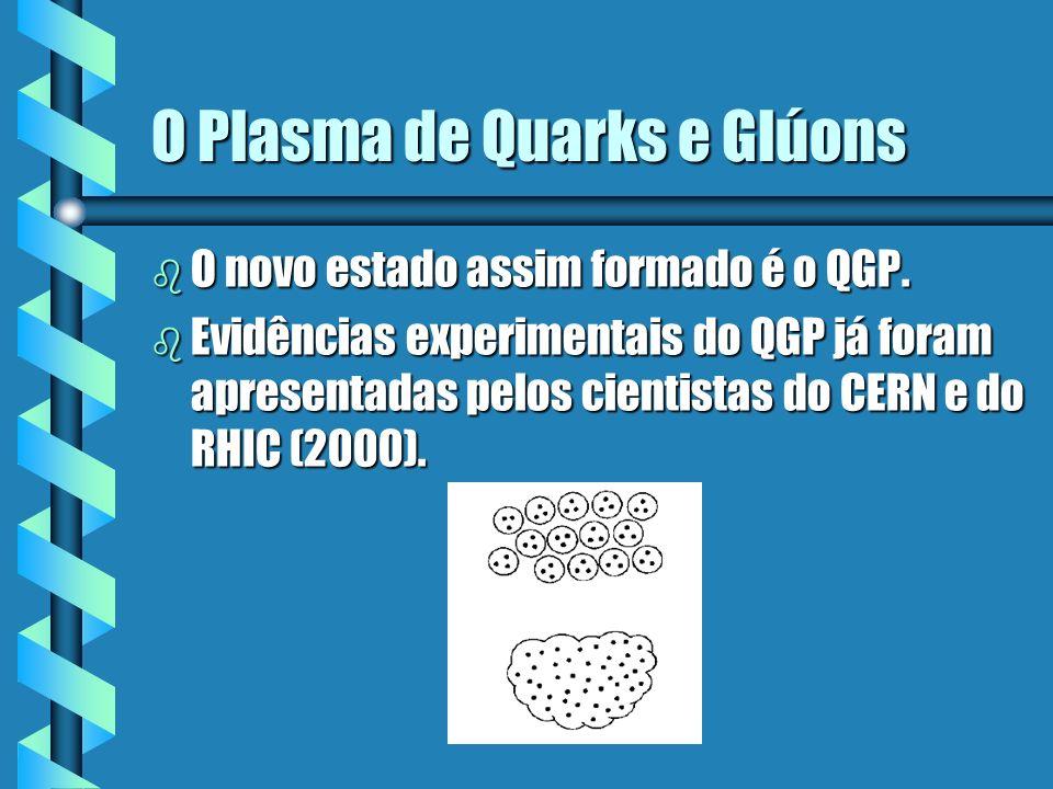 O Plasma de Quarks e Glúons b O novo estado assim formado é o QGP. b Evidências experimentais do QGP já foram apresentadas pelos cientistas do CERN e