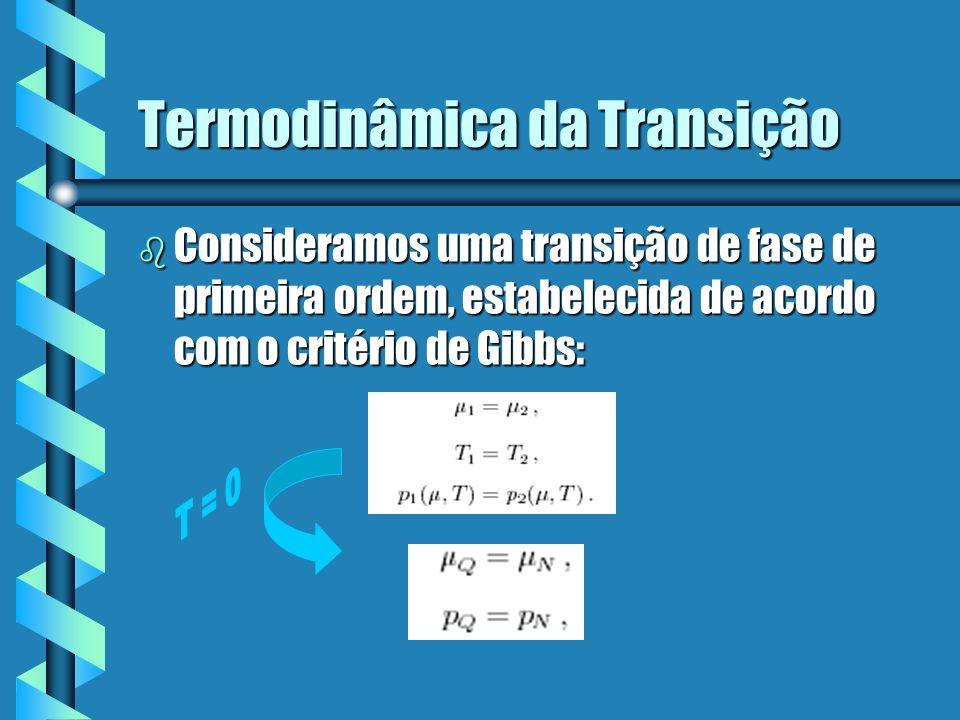 Termodinâmica da Transição b Consideramos uma transição de fase de primeira ordem, estabelecida de acordo com o critério de Gibbs: