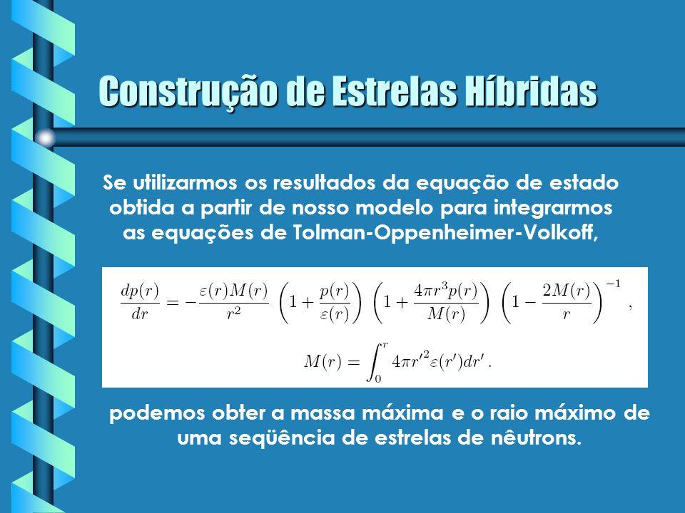 Construção de Estrelas Híbridas Se utilizarmos os resultados da equação de estado obtida a partir de nosso modelo para integrarmos as equações de Tolm