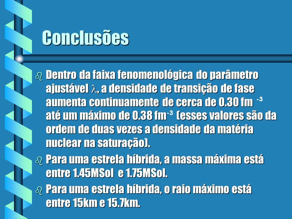 Conclusões b Dentro da faixa fenomenológica do parâmetro ajustável, a densidade de transição de fase aumenta continuamente de cerca de 0.30 fm até um