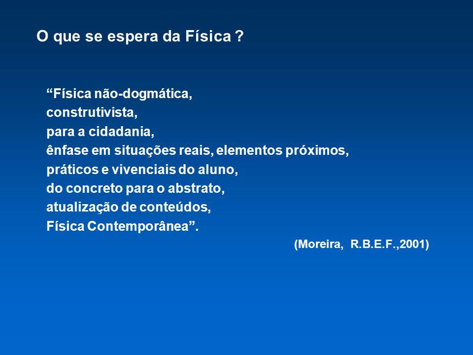 Física não-dogmática, construtivista, para a cidadania, ênfase em situações reais, elementos próximos, práticos e vivenciais do aluno, do concreto par
