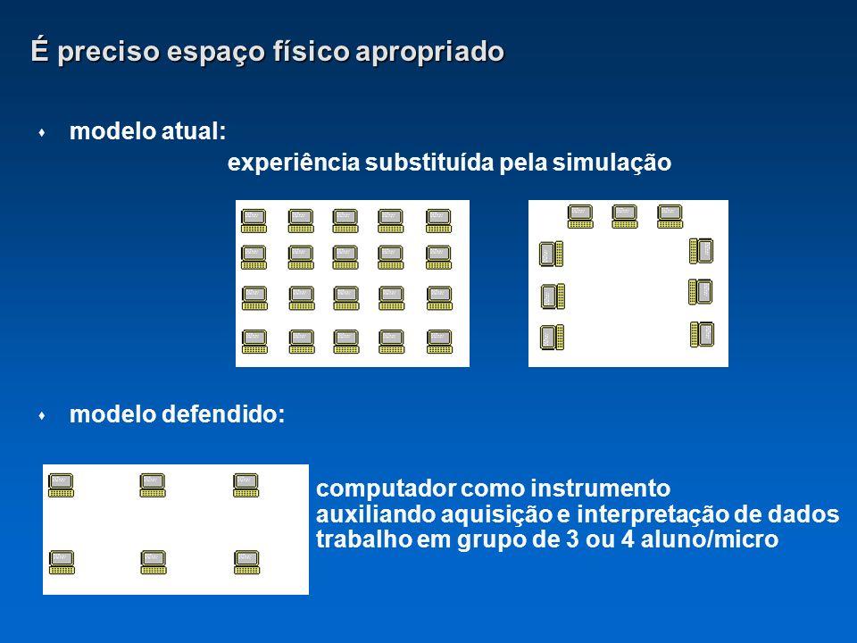 É preciso espaço físico apropriado modelo atual: experiência substituída pela simulação modelo defendido: computador como instrumento auxiliando aquis