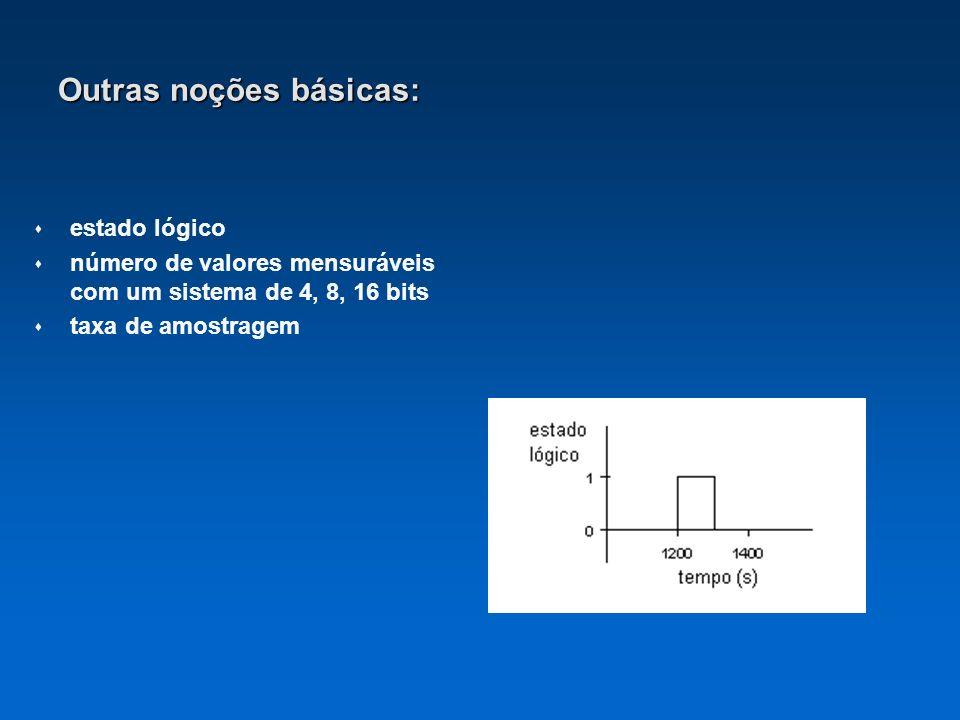 Outras possibilidades na análise dos dados planilhas eletrônicas programas gráficos geração de sinais (geradores de ondas quadrada,...)
