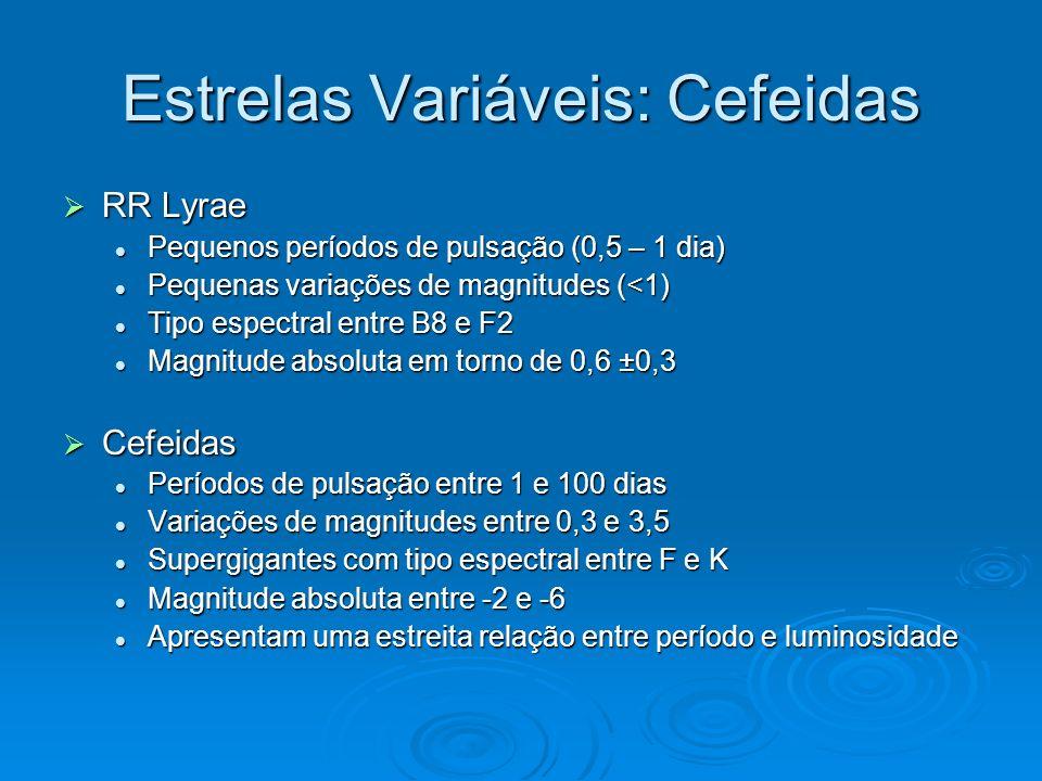Estrelas Variáveis: Cefeidas RR Lyrae RR Lyrae Pequenos períodos de pulsação (0,5 – 1 dia) Pequenos períodos de pulsação (0,5 – 1 dia) Pequenas variações de magnitudes (<1) Pequenas variações de magnitudes (<1) Tipo espectral entre B8 e F2 Tipo espectral entre B8 e F2 Magnitude absoluta em torno de 0,6 ±0,3 Magnitude absoluta em torno de 0,6 ±0,3 Cefeidas Cefeidas Períodos de pulsação entre 1 e 100 dias Períodos de pulsação entre 1 e 100 dias Variações de magnitudes entre 0,3 e 3,5 Variações de magnitudes entre 0,3 e 3,5 Supergigantes com tipo espectral entre F e K Supergigantes com tipo espectral entre F e K Magnitude absoluta entre -2 e -6 Magnitude absoluta entre -2 e -6 Apresentam uma estreita relação entre período e luminosidade Apresentam uma estreita relação entre período e luminosidade