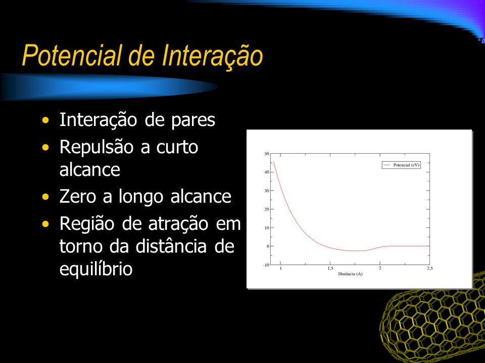 Potencial de Interação Interação de pares Repulsão a curto alcance Zero a longo alcance Região de atração em torno da distância de equilíbrio