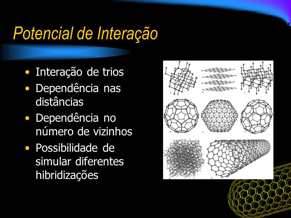 Potencial de Interação Interação de trios Dependência nas distâncias Dependência no número de vizinhos Possibilidade de simular diferentes hibridizaçõ