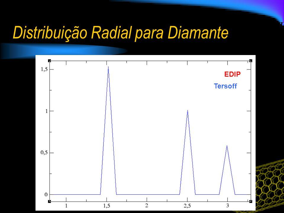 EDIP Tersoff