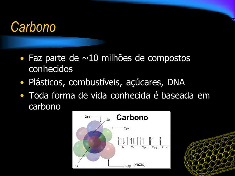 Carbono Faz parte de ~10 milhões de compostos conhecidos Plásticos, combustíveis, açúcares, DNA Toda forma de vida conhecida é baseada em carbono Carb