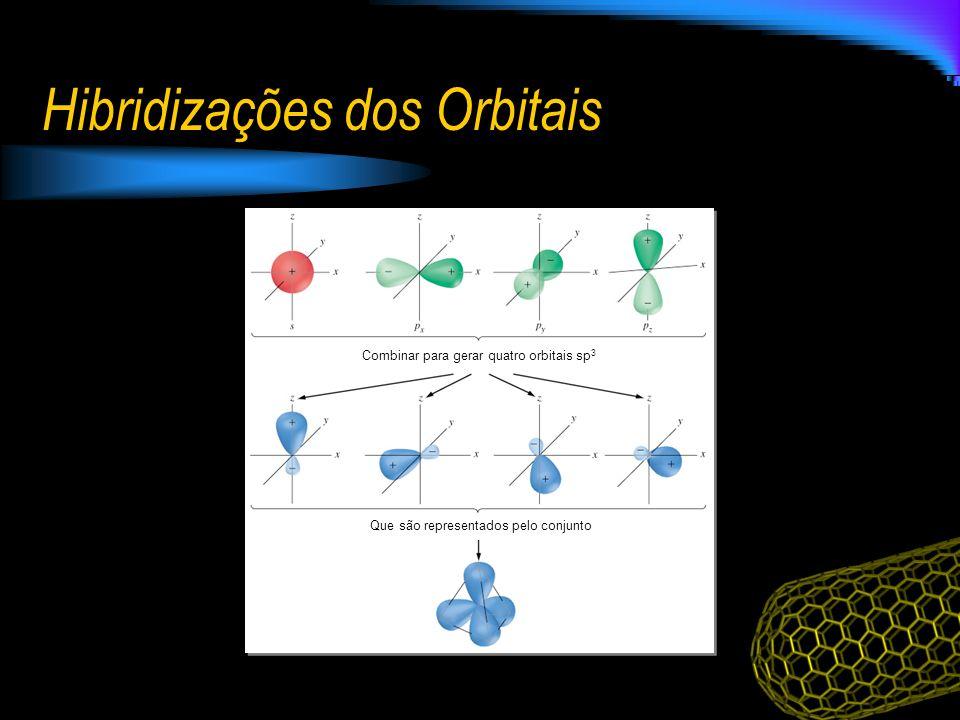Hibridizações dos Orbitais Combinar para gerar quatro orbitais sp 3 Que são representados pelo conjunto