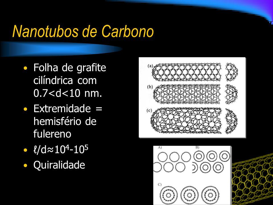 Folha de grafite cilíndrica com 0.7<d<10 nm. Extremidade = hemisfério de fulereno /d10 4 -10 5 Quiralidade
