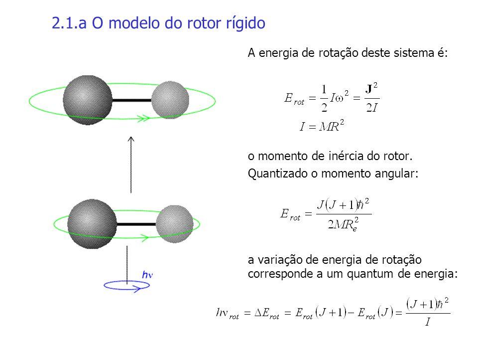 2.1.a O modelo do rotor rígido A energia de rotação deste sistema é: o momento de inércia do rotor. Quantizado o momento angular: a variação de energi