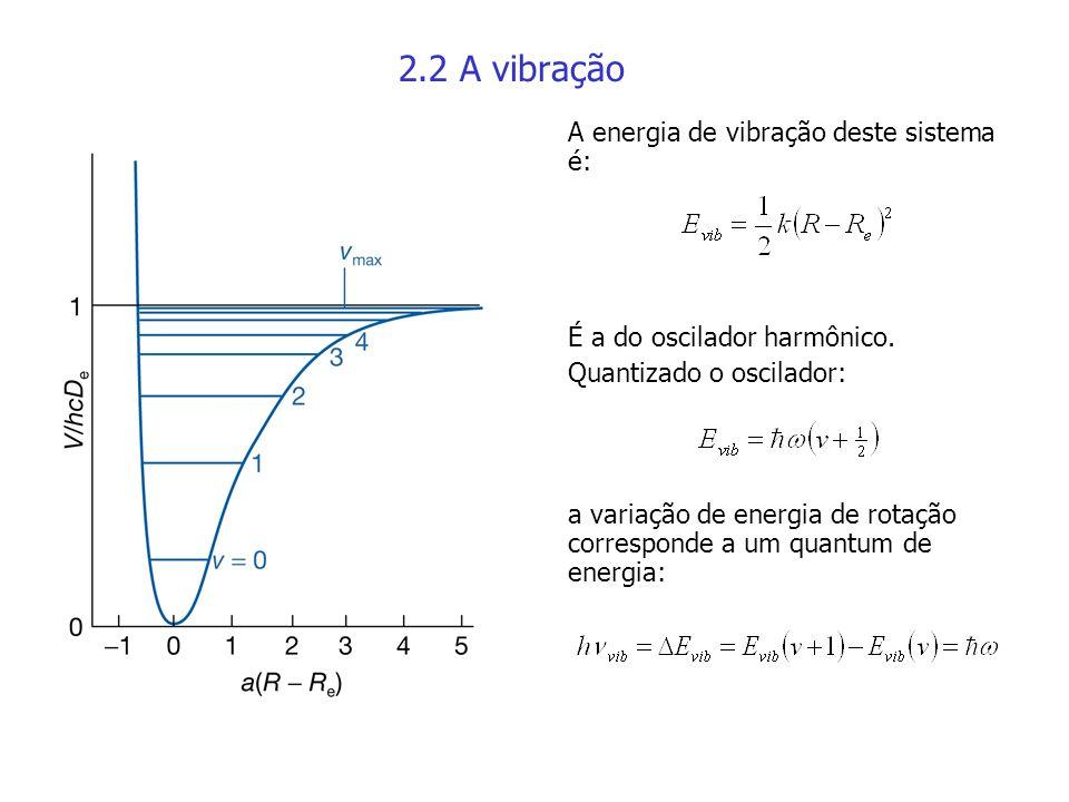 2.2 A vibração A energia de vibração deste sistema é: É a do oscilador harmônico. Quantizado o oscilador: a variação de energia de rotação corresponde