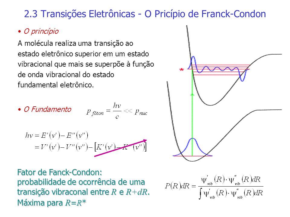 2.3 Transições Eletrônicas - O Pricípio de Franck-Condon O princípio A molécula realiza uma transição ao estado eletrônico superior em um estado vibra