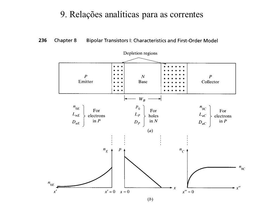 9. Relações analíticas para as correntes