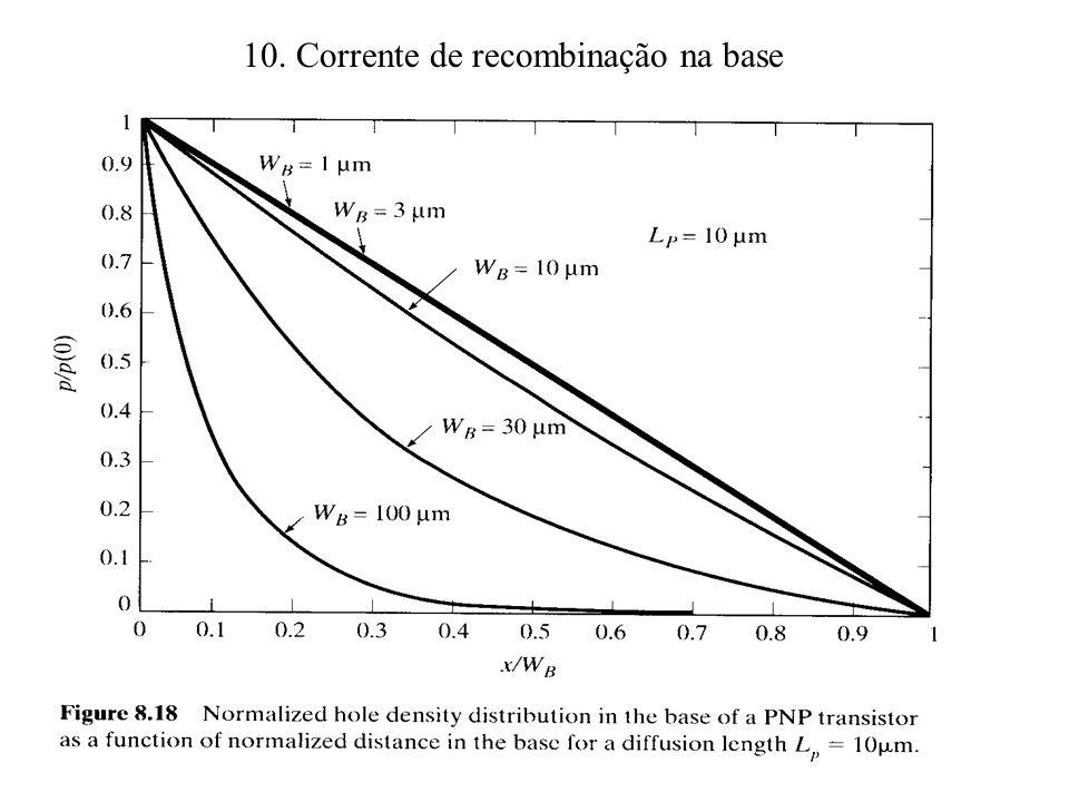 10. Corrente de recombinação na base