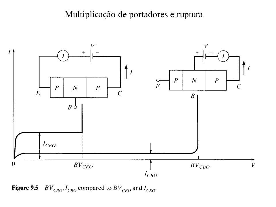 Multiplicação de portadores e ruptura